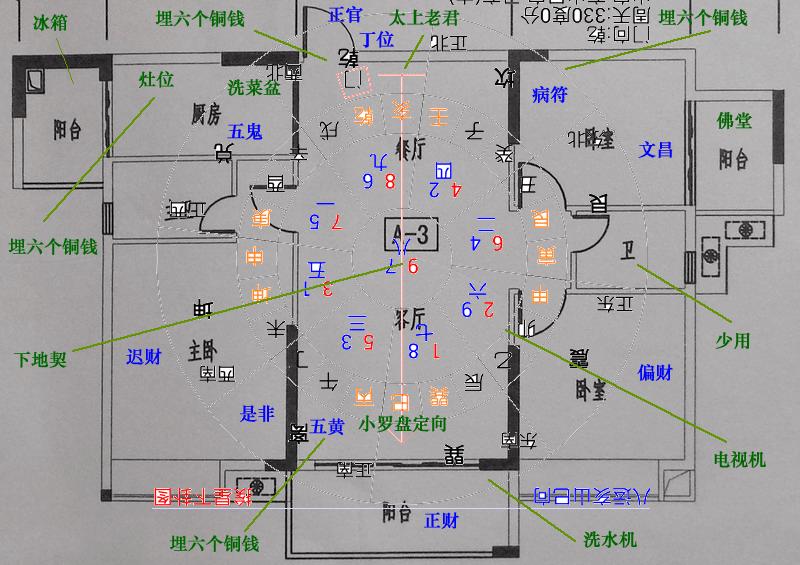 室内装修步骤图