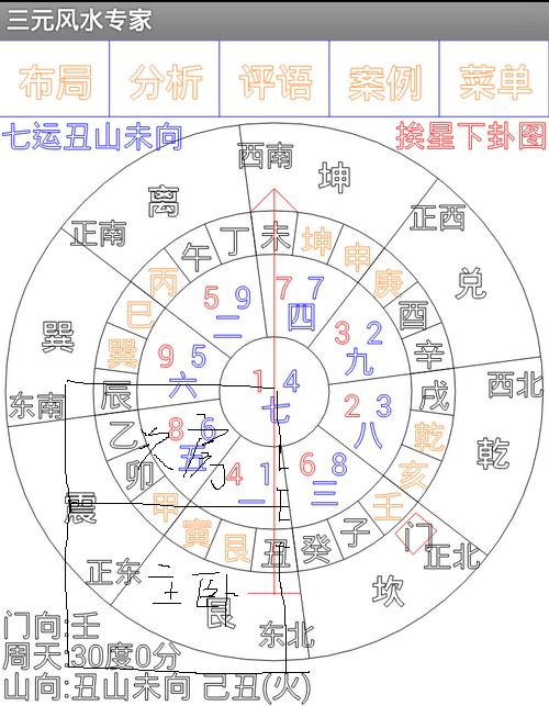 安床催丁法:阳宅风水生男生女大法