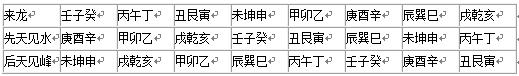 三元风水专家安卓版6.8使用说明