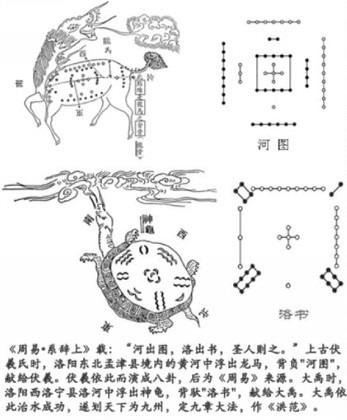 三元风水罗盘的用法(2)